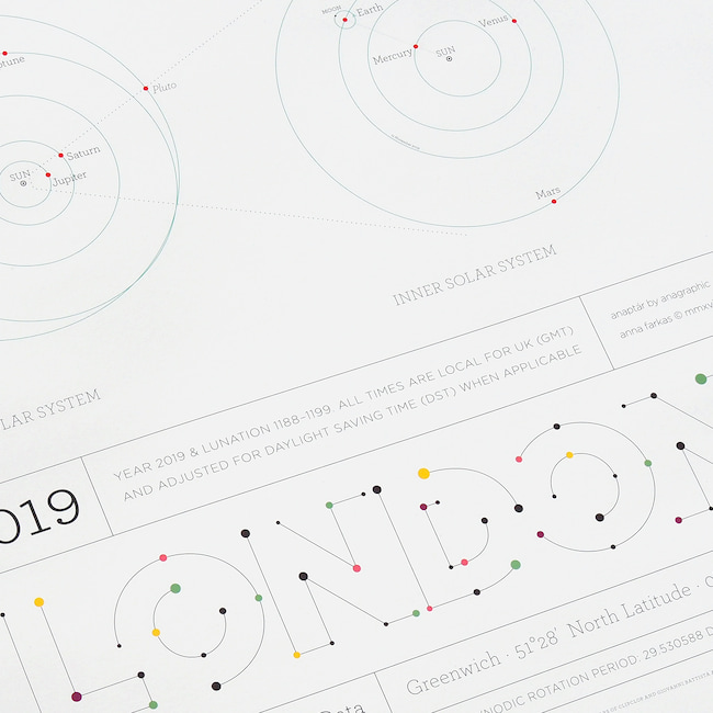 Anaptár 2019 London Lunar Calendar by Anna Farkas and Miklós Batisz